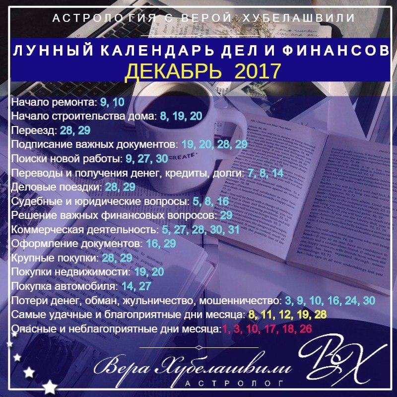 Лунный календарь ДЕЛ и ФИНАНСОВ на ДЕКАБРЬ 2017