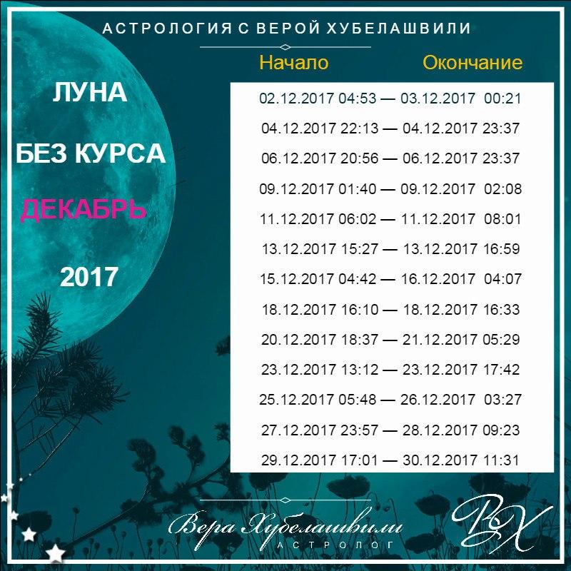 Луна без курса на ДЕКАБРЬ 2017 (время московское)
