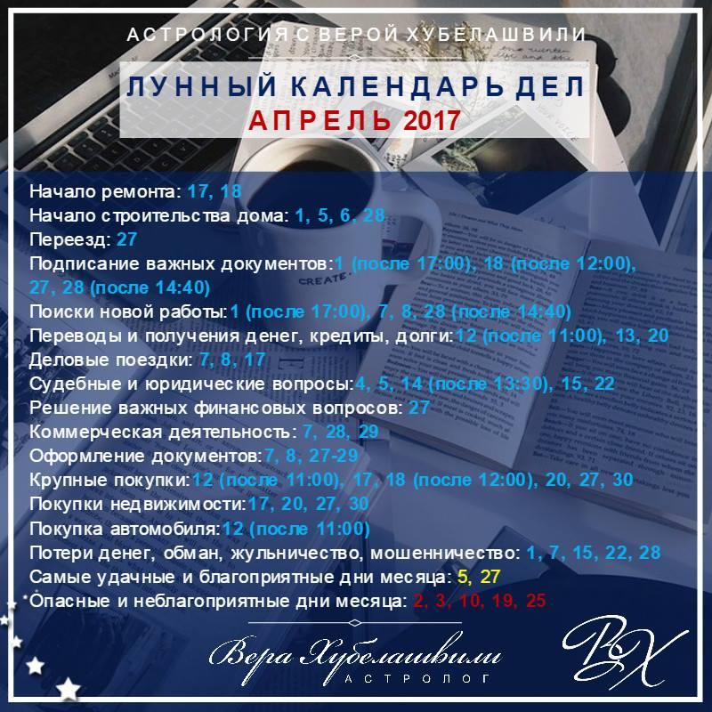 Лунный календарь ДЕЛ на АПРЕЛЬ 2017