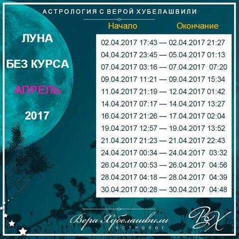 Луна без курса на АПРЕЛЬ 2017 (время московское)
